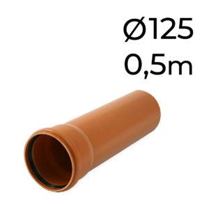 potrubí KG 0,5m DN 125